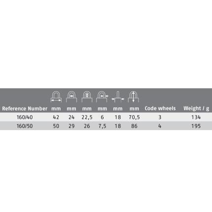 Λουκέτο συνδυασμού ανοξείδωτο ABUS 160 | 2 μεγέθη-3