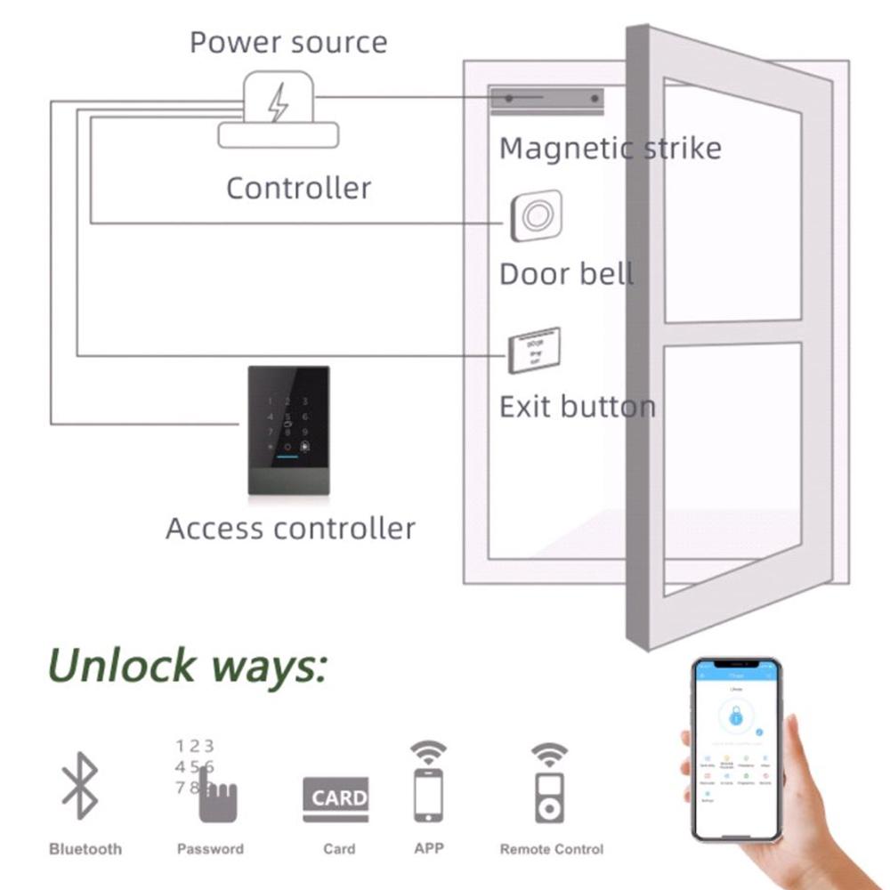 Nskey K2/K2F Access Wall Reader Card Password Mobile Αναγνώστης τοίχου
