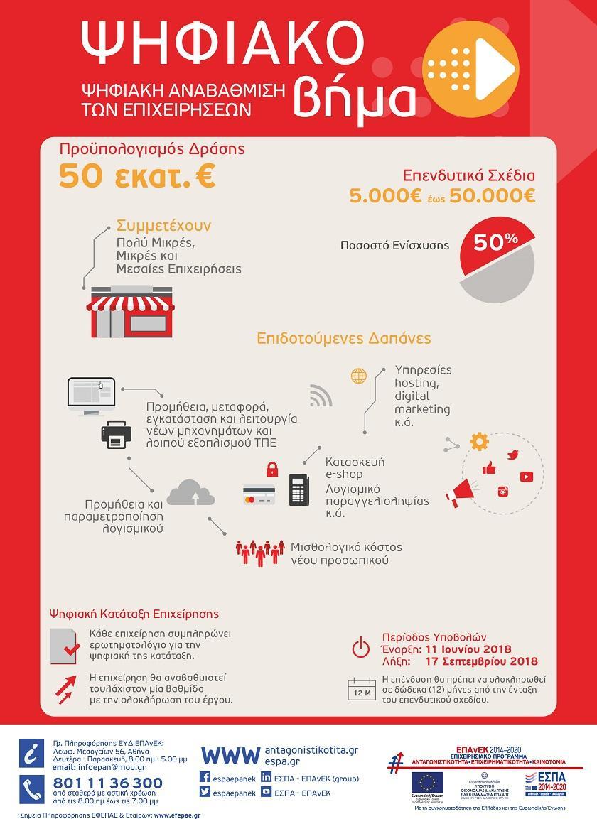 ESPA: Digital Step