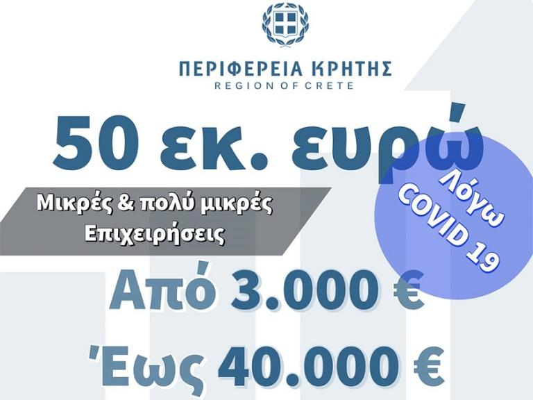 Ενίσχυση μικρών και πολύ Μικρών επιχειρήσεων που επλήγησαν από την πανδημία COVID-19 στην Περιφέρεια Κρήτης